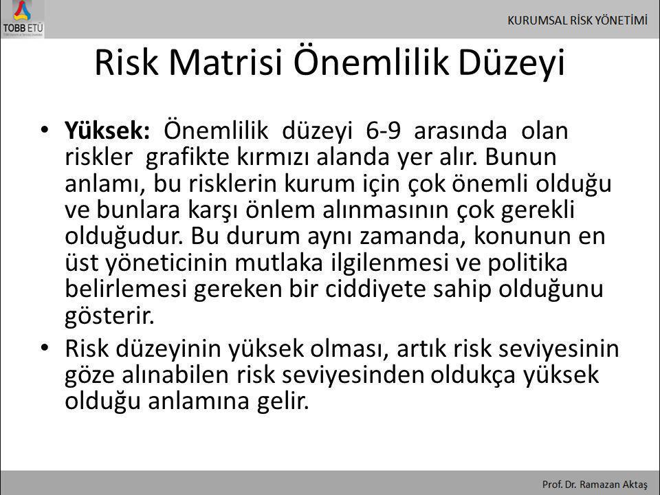 Risk Matrisi Önemlilik Düzeyi • Yüksek: Önemlilik düzeyi 6-9 arasında olan riskler grafikte kırmızı alanda yer alır. Bunun anlamı, bu risklerin kurum