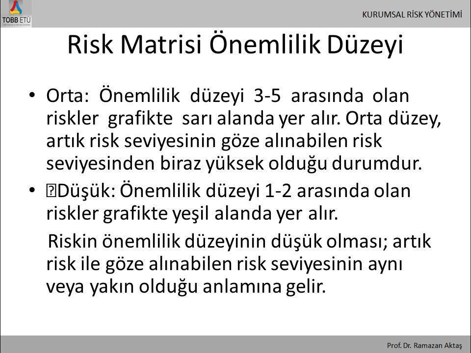 Risk Matrisi Önemlilik Düzeyi • Orta: Önemlilik düzeyi 3-5 arasında olan riskler grafikte sarı alanda yer alır. Orta düzey, artık risk seviyesinin göz