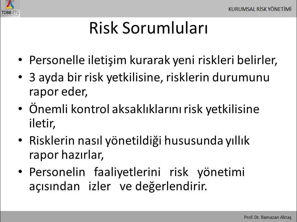 Risk Sorumluları • Personelle iletişim kurarak yeni riskleri belirler, • 3 ayda bir risk yetkilisine, risklerin durumunu rapor eder, • Önemli kontrol