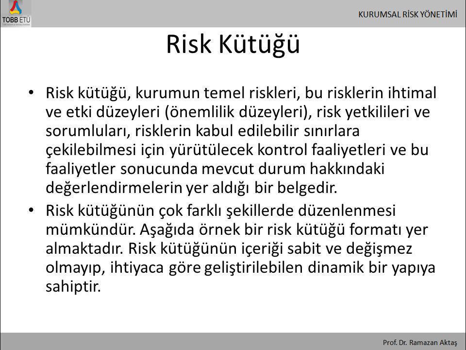 Risk Kütüğü • Risk kütüğü, kurumun temel riskleri, bu risklerin ihtimal ve etki düzeyleri (önemlilik düzeyleri), risk yetkilileri ve sorumluları, risk
