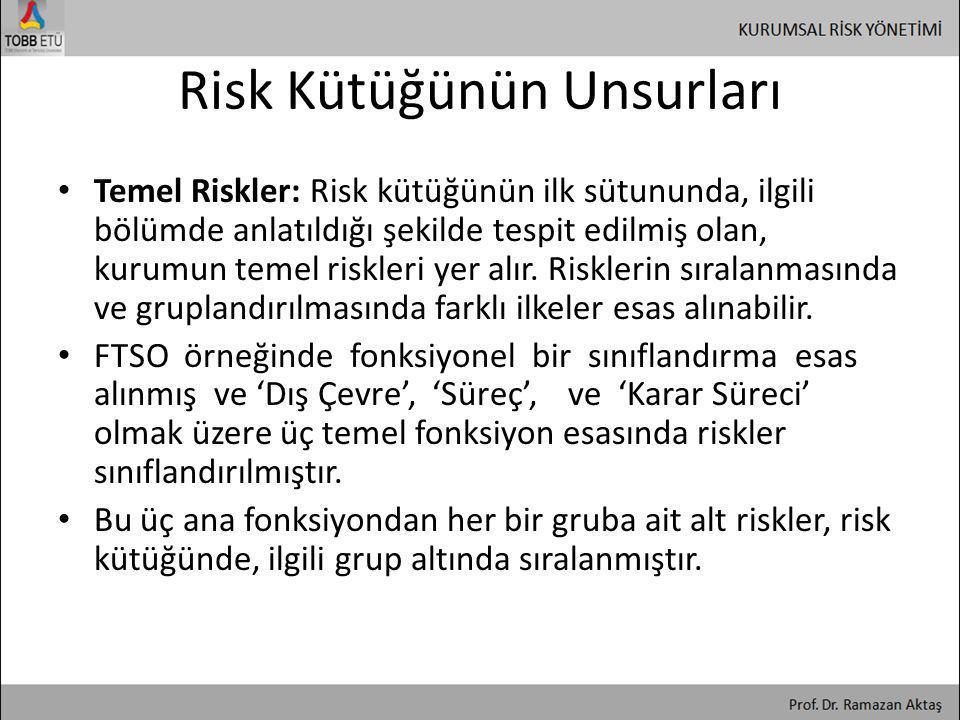 Risk Kütüğünün Unsurları • Temel Riskler: Risk kütüğünün ilk sütununda, ilgili bölümde anlatıldığı şekilde tespit edilmiş olan, kurumun temel riskleri