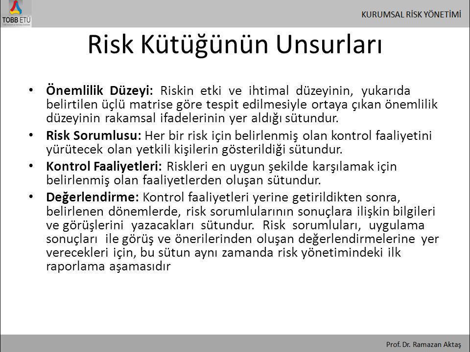 Risk Kütüğünün Unsurları • Önemlilik Düzeyi: Riskin etki ve ihtimal düzeyinin, yukarıda belirtilen üçlü matrise göre tespit edilmesiyle ortaya çıkan ö