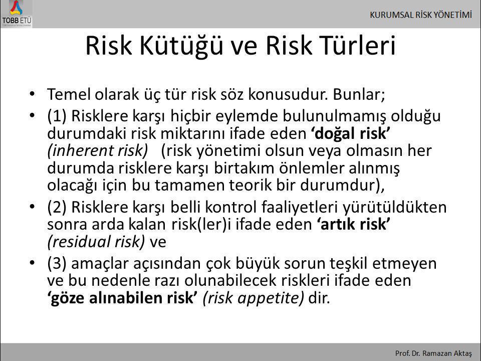 Risk Kütüğü ve Risk Türleri • Temel olarak üç tür risk söz konusudur. Bunlar; • (1) Risklere karşı hiçbir eylemde bulunulmamış olduğu durumdaki risk m