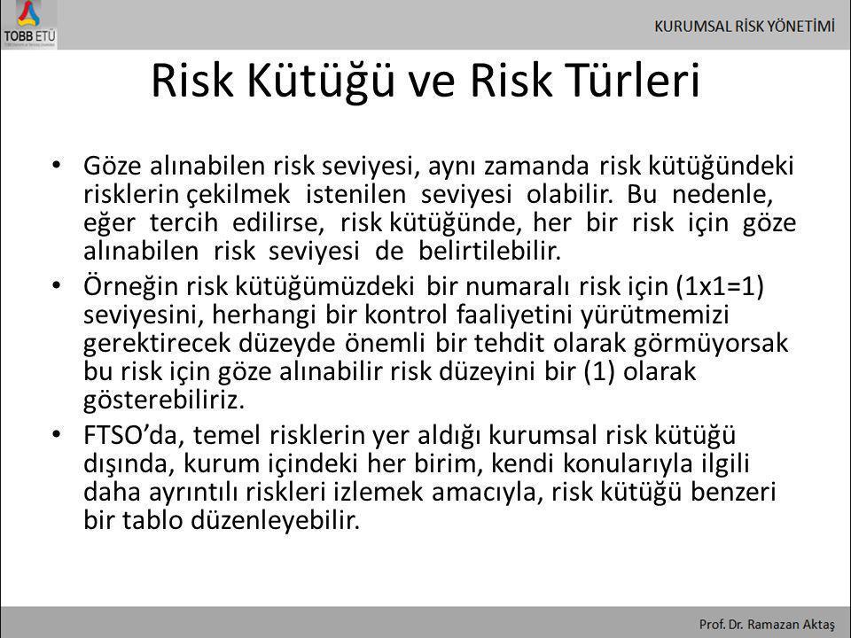Risk Kütüğü ve Risk Türleri • Göze alınabilen risk seviyesi, aynı zamanda risk kütüğündeki risklerin çekilmek istenilen seviyesi olabilir. Bu nedenle,