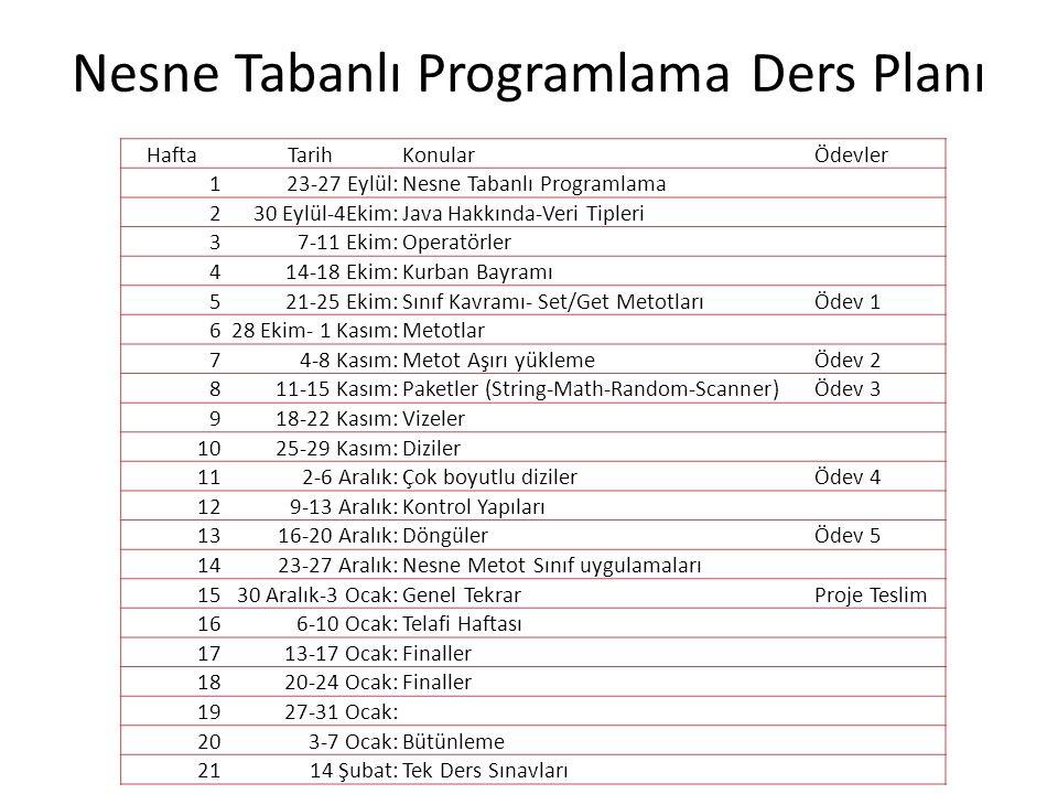 Nesne Tabanlı Programlama Ders Planı HaftaTarihKonularÖdevler 123-27 Eylül:Nesne Tabanlı Programlama 230 Eylül-4Ekim:Java Hakkında-Veri Tipleri 37-11