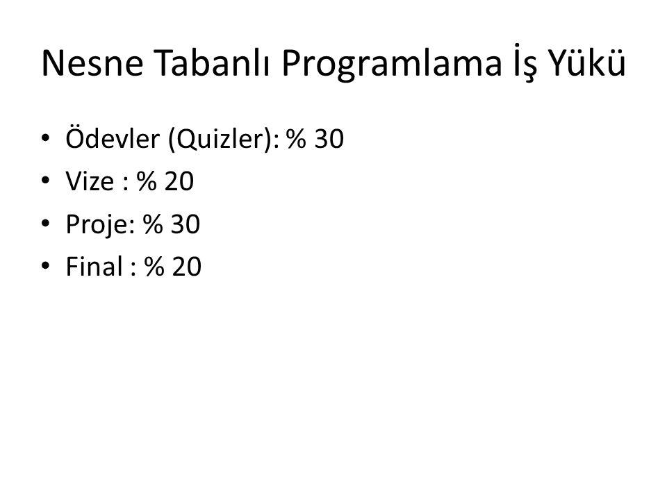 Nesne Tabanlı Programlama İş Yükü • Ödevler (Quizler): % 30 • Vize : % 20 • Proje: % 30 • Final : % 20