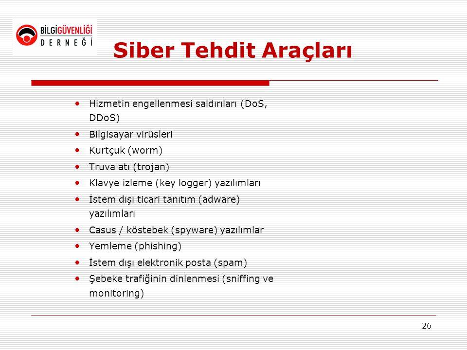 26 Siber Tehdit Araçları • Hizmetin engellenmesi saldırıları (DoS, DDoS) • Bilgisayar virüsleri • Kurtçuk (worm) • Truva atı (trojan) • Klavye izleme