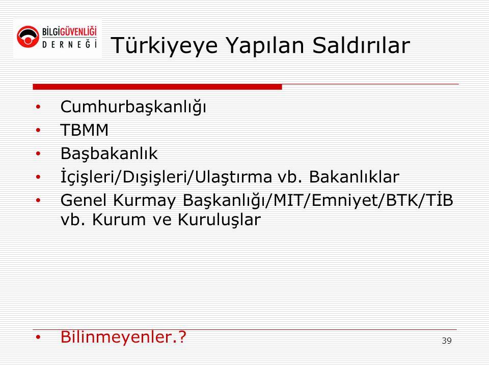 Türkiyeye Yapılan Saldırılar • Cumhurbaşkanlığı • TBMM • Başbakanlık • İçişleri/Dışişleri/Ulaştırma vb. Bakanlıklar • Genel Kurmay Başkanlığı/MIT/Emni