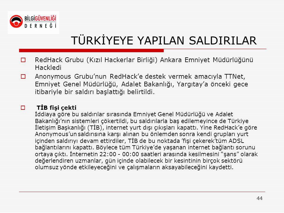 TÜRKİYEYE YAPILAN SALDIRILAR  RedHack Grubu (Kızıl Hackerlar Birliği) Ankara Emniyet Müdürlüğünü Hackledi  Anonymous Grubu'nun RedHack'e destek verm