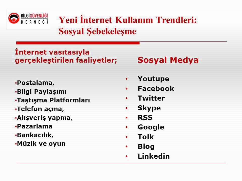 Yeni İnternet Kullanım Trendleri: Sosyal Şebekeleşme İnternet vasıtasıyla gerçekleştirilen faaliyetler; • Postalama, • Bilgi Paylaşımı • Taştışma Plat