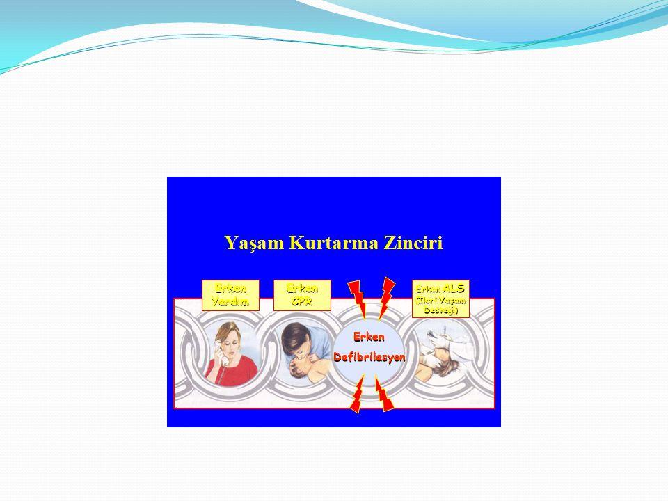 KPR sırasında Geri döndürülebilir nedenler: 4H  Hipoksi  Hipovolemi  Hipo-hiperkalemi metabolik asidoz, hipokalsemi, hipomagnezemi  Hipotermi 4T  Tansiyon pnömotoraks  Tamponad  Toksik, terapötik bozukluklar  Tromboemboli