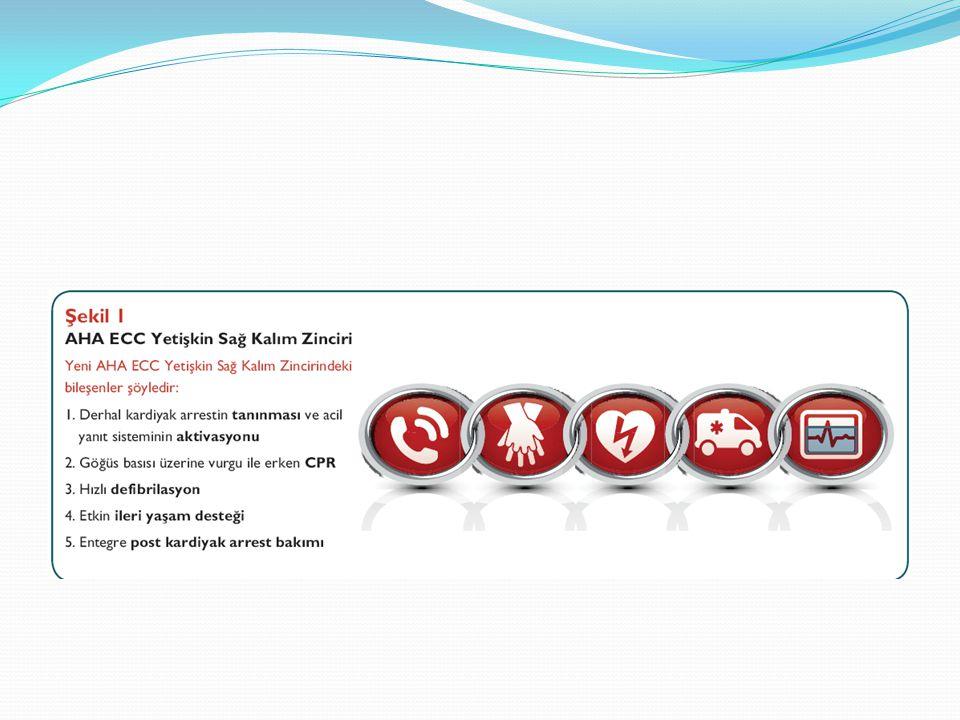 Hastane içinde resüsitasyon İlaç (ADRENALİN 1mg) Şok KPR Ritm kontrol  Organize bir ritm varsa nabıza bak  Nabız palpabl  Nabız yok: KPR'a devam