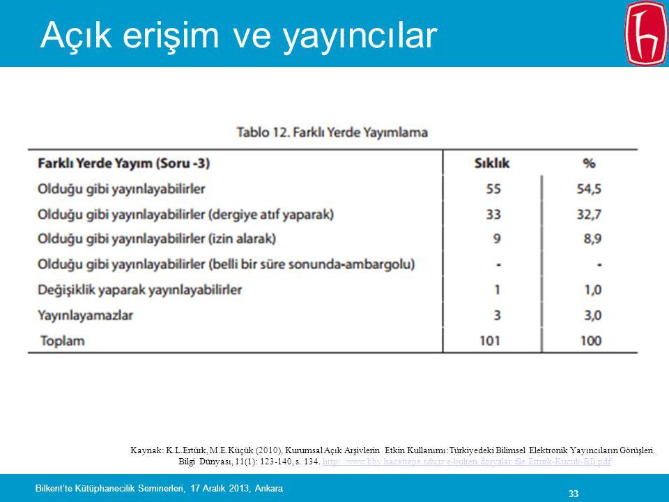 33 Açık erişim ve yayıncılar Kaynak: K.L.Ertürk, M.E.Küçük (2010), Kurumsal Açık Arşivlerin Etkin Kullanımı:Türkiyedeki Bilimsel Elektronik Yayıncıların Görüşleri.