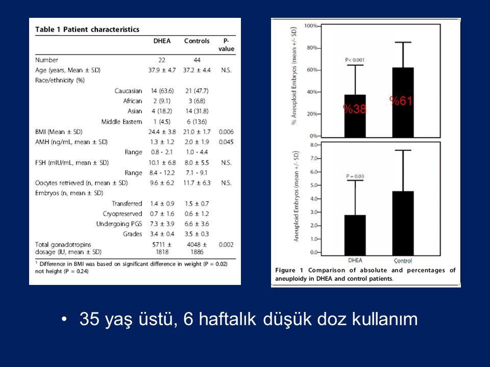 •35 yaş üstü, 6 haftalık düşük doz kullanım %61 %38