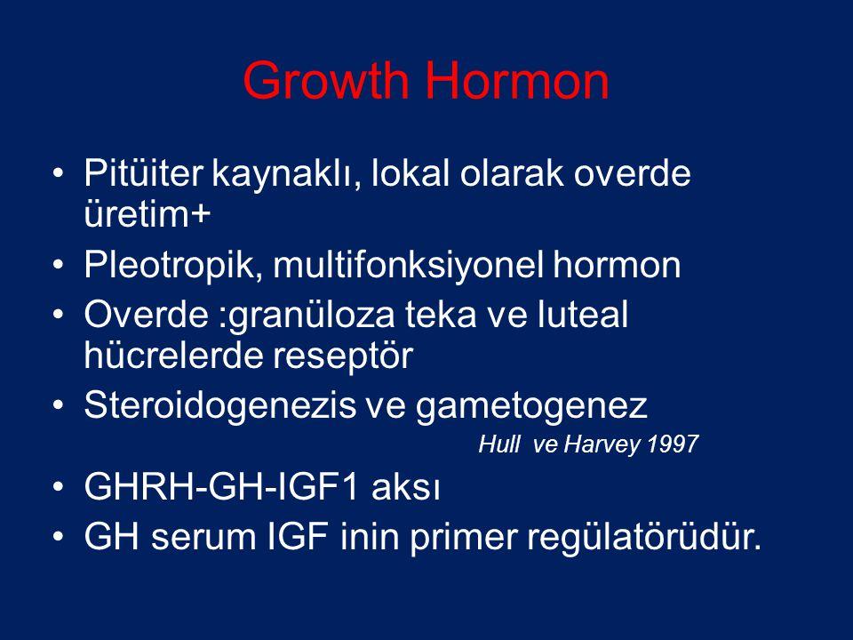 Growth Hormon •Pitüiter kaynaklı, lokal olarak overde üretim+ •Pleotropik, multifonksiyonel hormon •Overde :granüloza teka ve luteal hücrelerde reseptör •Steroidogenezis ve gametogenez Hull ve Harvey 1997 •GHRH-GH-IGF1 aksı •GH serum IGF inin primer regülatörüdür.