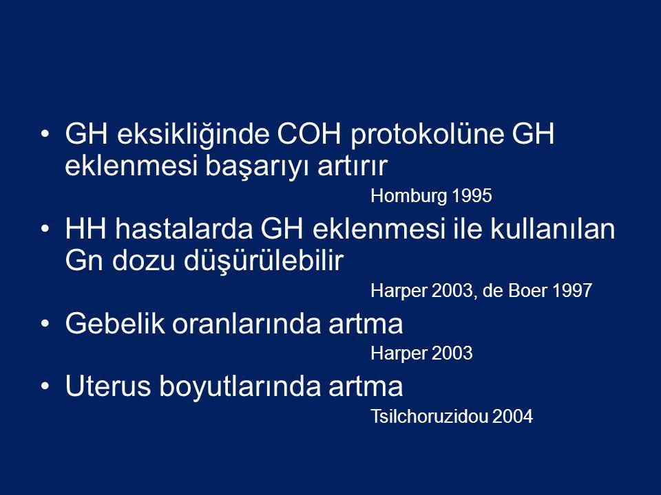 •GH eksikliğinde COH protokolüne GH eklenmesi başarıyı artırır Homburg 1995 •HH hastalarda GH eklenmesi ile kullanılan Gn dozu düşürülebilir Harper 2003, de Boer 1997 •Gebelik oranlarında artma Harper 2003 •Uterus boyutlarında artma Tsilchoruzidou 2004