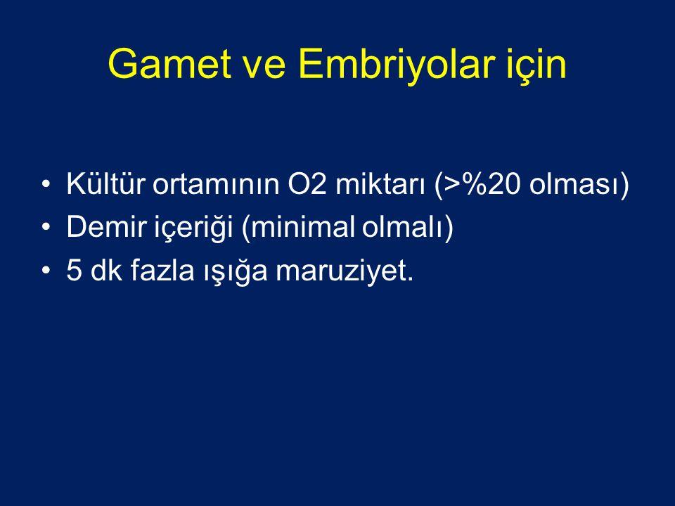 Gamet ve Embriyolar için •Kültür ortamının O2 miktarı (>%20 olması) •Demir içeriği (minimal olmalı) •5 dk fazla ışığa maruziyet.
