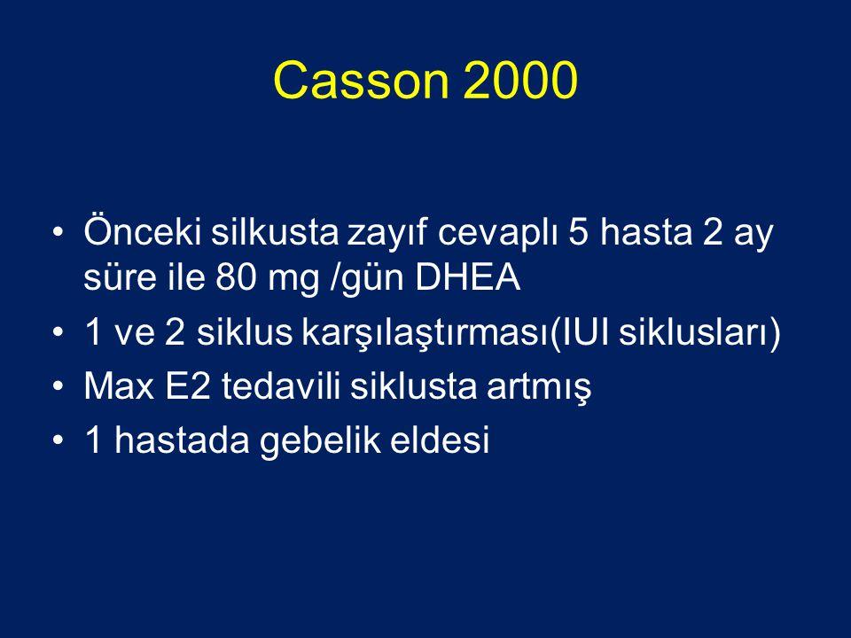 Casson 2000 •Önceki silkusta zayıf cevaplı 5 hasta 2 ay süre ile 80 mg /gün DHEA •1 ve 2 siklus karşılaştırması(IUI siklusları) •Max E2 tedavili siklusta artmış •1 hastada gebelik eldesi