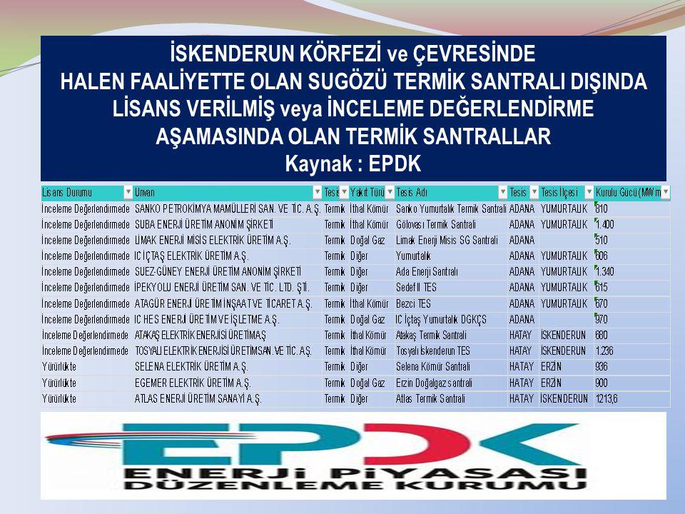 GÜNEŞ ve RÜZGAR ARALIK 2014'te 15.09.2013 01:08 Enerji Günlüğü - (ÖZEL HABER) Rüzgar ve güneşe dayalı yeni elektrik üretim lisansı başvurularının ne zaman yapılacağı netleşti.