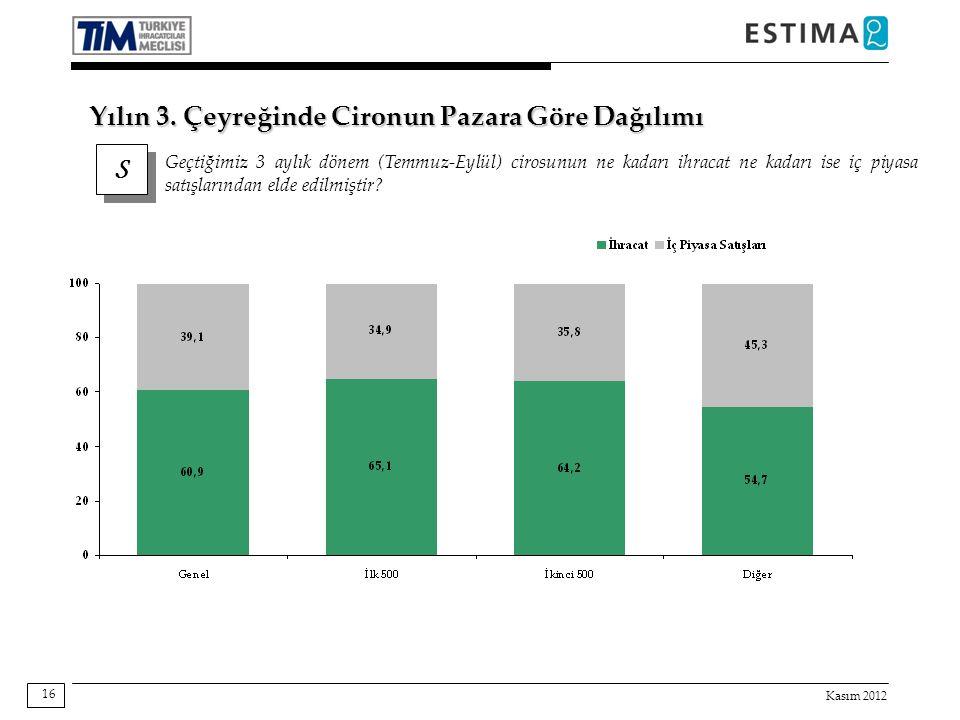 Kasım 2012 16 S S Geçtiğimiz 3 aylık dönem (Temmuz-Eylül) cirosunun ne kadarı ihracat ne kadarı ise iç piyasa satışlarından elde edilmiştir? Yılın 3.