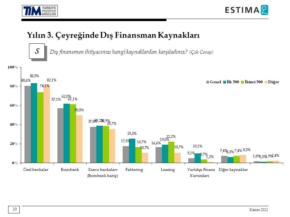 Kasım 2012 20 S S Dış finansman ihtiyacınızı hangi kaynaklardan karşıladınız? (Çok Cevap) Yılın 3. Çeyreğinde Dış Finansman Kaynakları