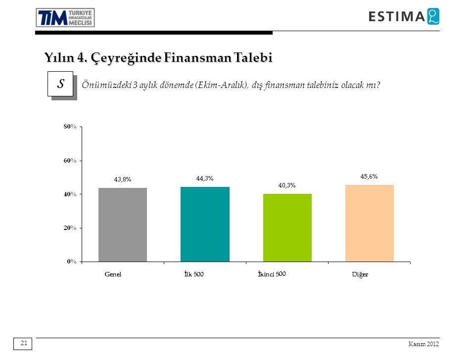 Kasım 2012 21 S S Önümüzdeki 3 aylık dönemde (Ekim-Aralık), dış finansman talebiniz olacak mı? Yılın 4. Çeyreğinde Finansman Talebi