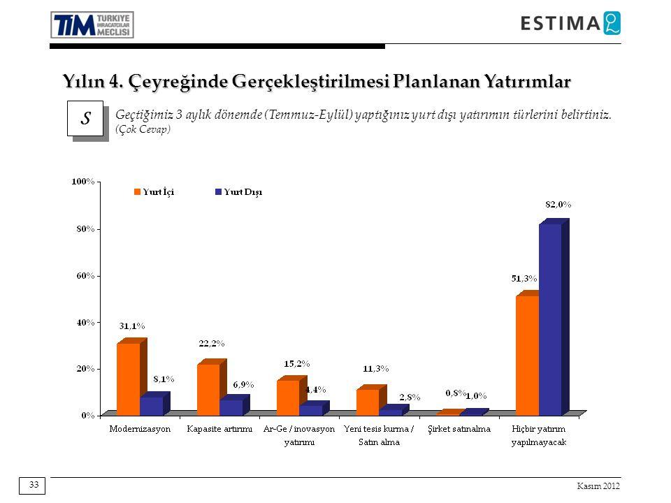 Kasım 2012 33 S S Geçtiğimiz 3 aylık dönemde (Temmuz-Eylül) yaptığınız yurt dışı yatırımın türlerini belirtiniz. (Çok Cevap) Yılın 4. Çeyreğinde Gerçe