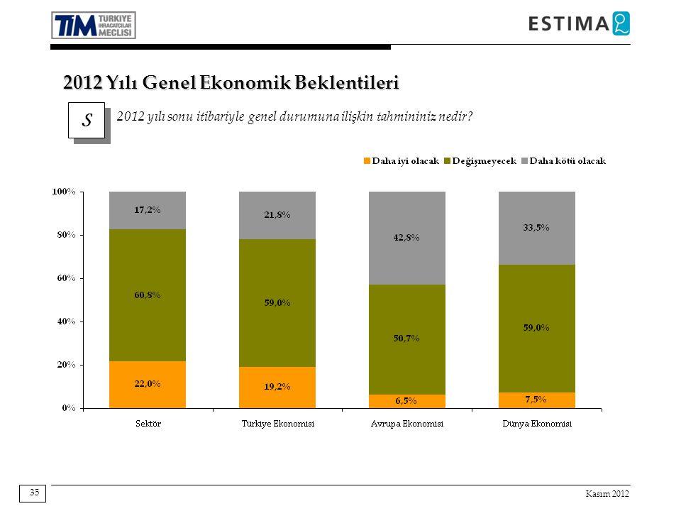 Kasım 2012 35 S S 2012 yılı sonu itibariyle genel durumuna ilişkin tahmininiz nedir? 2012 Yılı Genel Ekonomik Beklentileri