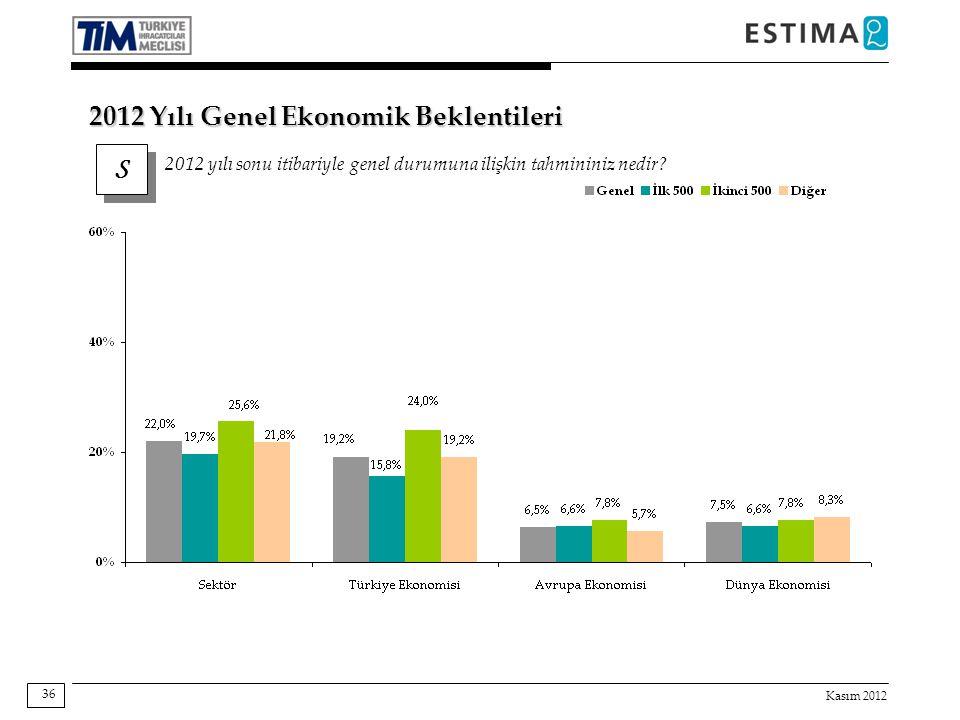 Kasım 2012 36 S S 2012 yılı sonu itibariyle genel durumuna ilişkin tahmininiz nedir? 2012 Yılı Genel Ekonomik Beklentileri