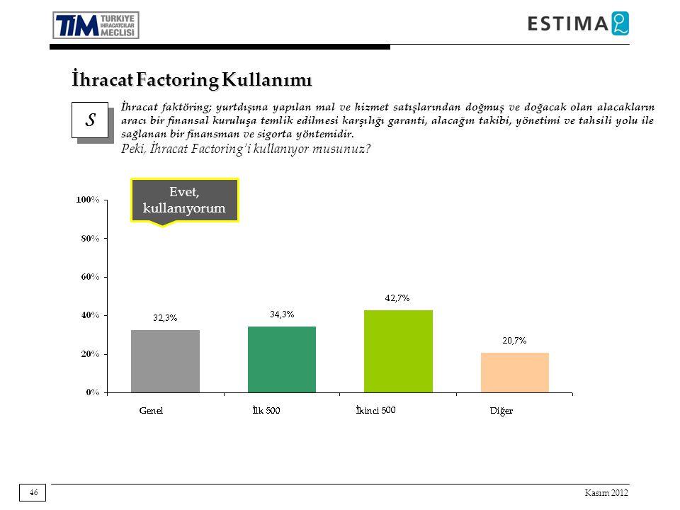 Kasım 2012 46 İhracat Factoring Kullanımı S S İhracat faktöring; yurtdışına yapılan mal ve hizmet satışlarından doğmuş ve doğacak olan alacakların ara