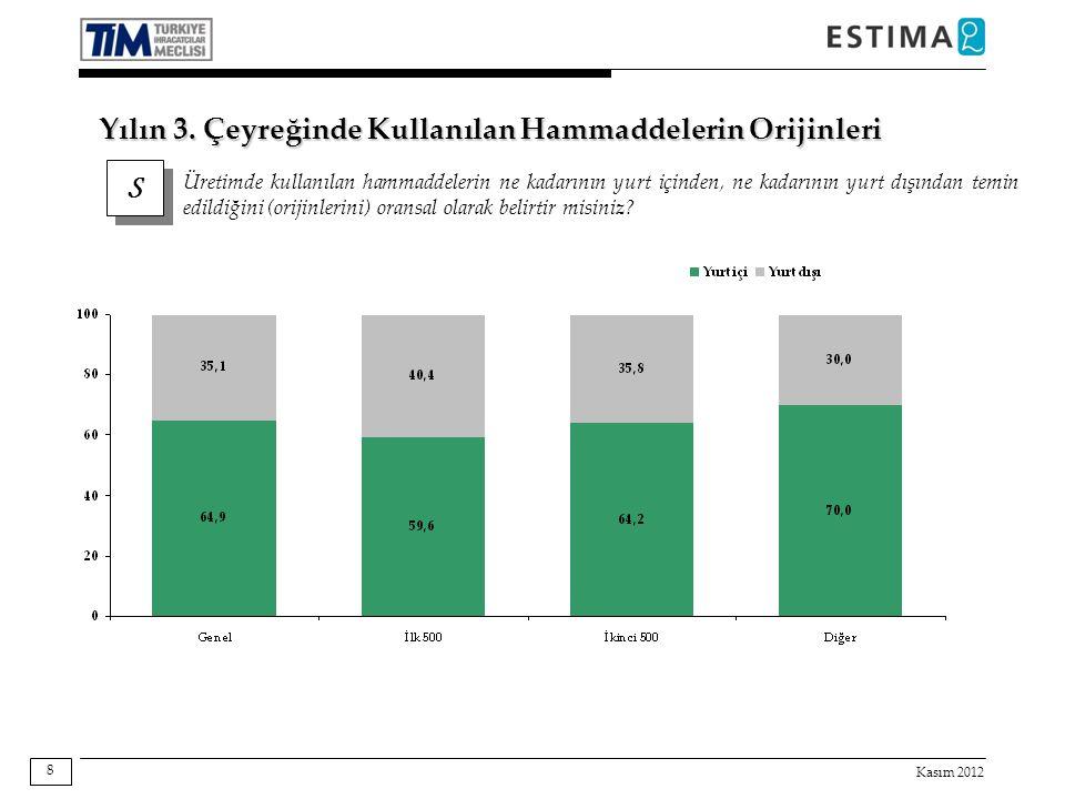 Kasım 2012 8 S S Üretimde kullanılan hammaddelerin ne kadarının yurt içinden, ne kadarının yurt dışından temin edildiğini (orijinlerini) oransal olara