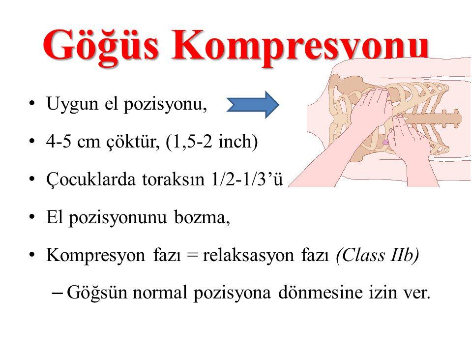 • Uygun el pozisyonu, • 4-5 cm çöktür, (1,5-2 inch) • Çocuklarda toraksın 1/2-1/3'ü • El pozisyonunu bozma, • Kompresyon fazı = relaksasyon fazı (Clas