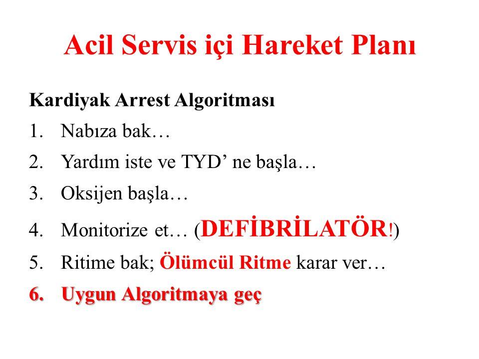 Acil Servis içi Hareket Planı Kardiyak Arrest Algoritması 1.Nabıza bak… 2.Yardım iste ve TYD' ne başla… 3.Oksijen başla… 4.Monitorize et… ( DEFİBRİLAT