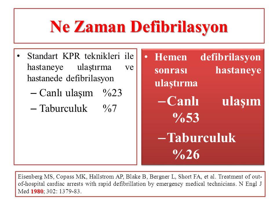 Ne Zaman Defibrilasyon • Standart KPR teknikleri ile hastaneye ulaştırma ve hastanede defibrilasyon – Canlı ulaşım %23 – Taburculuk %7 • Hemen defibri