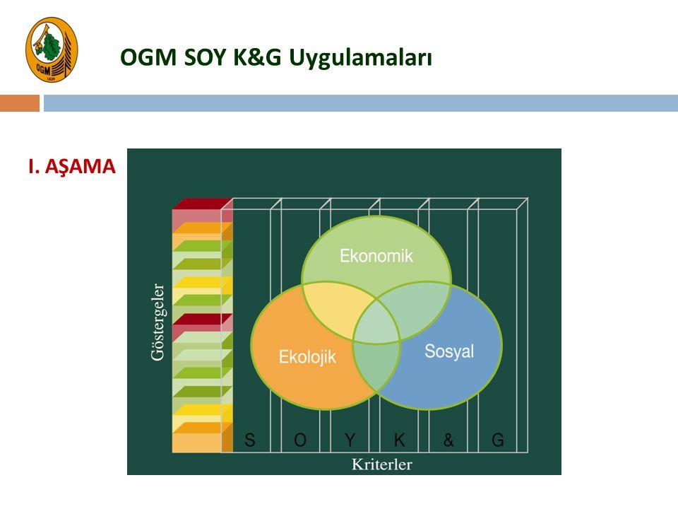 OGM SOY K&G Uygulamaları I. AŞAMA
