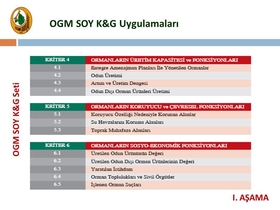 OGM SOY K&G Uygulamaları I. AŞAMA OGM SOY K&G Seti