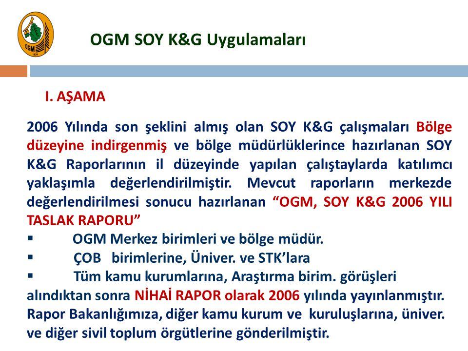 2006 Yılında son şeklini almış olan SOY K&G çalışmaları Bölge düzeyine indirgenmiş ve bölge müdürlüklerince hazırlanan SOY K&G Raporlarının il düzeyin