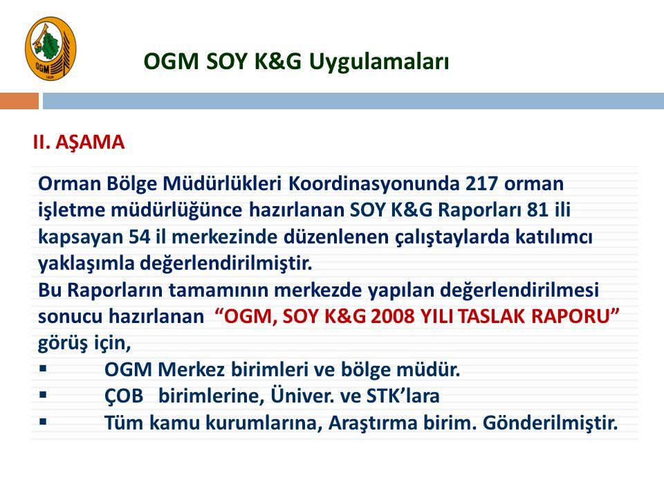 Orman Bölge Müdürlükleri Koordinasyonunda 217 orman işletme müdürlüğünce hazırlanan SOY K&G Raporları 81 ili kapsayan 54 il merkezinde düzenlenen çalı