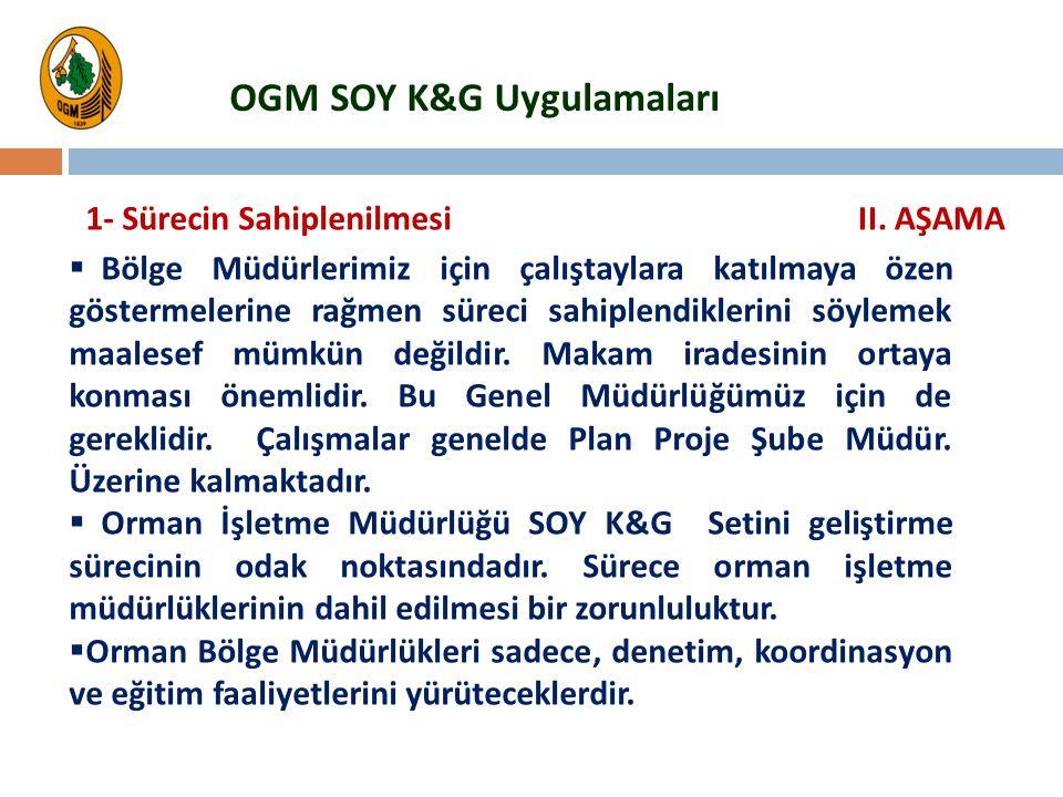 OGM SOY K&G Uygulamaları II. AŞAMA1- Sürecin Sahiplenilmesi  Bölge Müdürlerimiz için çalıştaylara katılmaya özen göstermelerine rağmen süreci sahiple