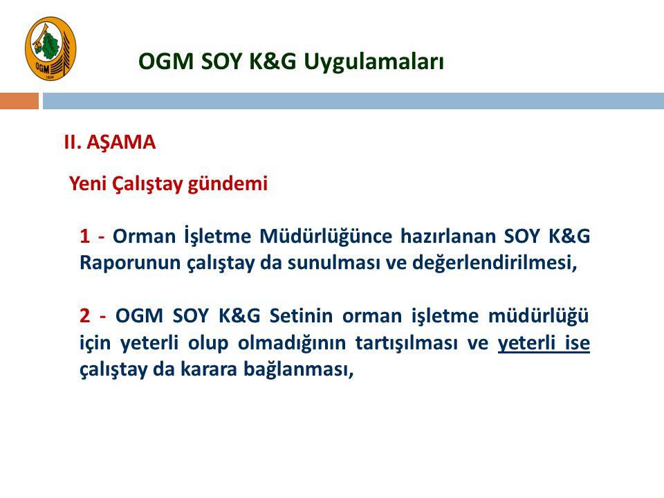 OGM SOY K&G Uygulamaları 1 - Orman İşletme Müdürlüğünce hazırlanan SOY K&G Raporunun çalıştay da sunulması ve değerlendirilmesi, 2 - OGM SOY K&G Setin