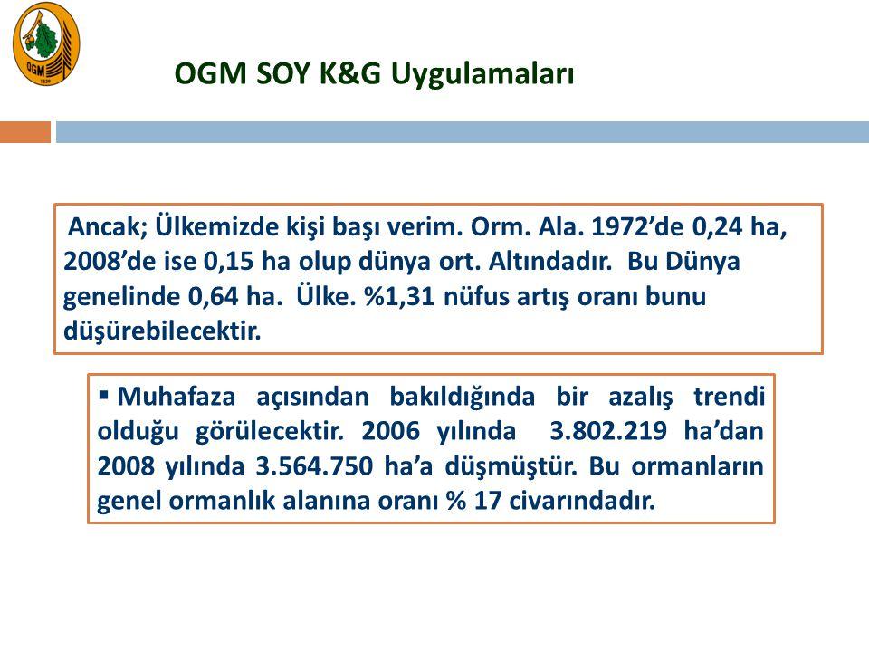OGM SOY K&G Uygulamaları  Muhafaza açısından bakıldığında bir azalış trendi olduğu görülecektir. 2006 yılında 3.802.219 ha'dan 2008 yılında 3.564.750