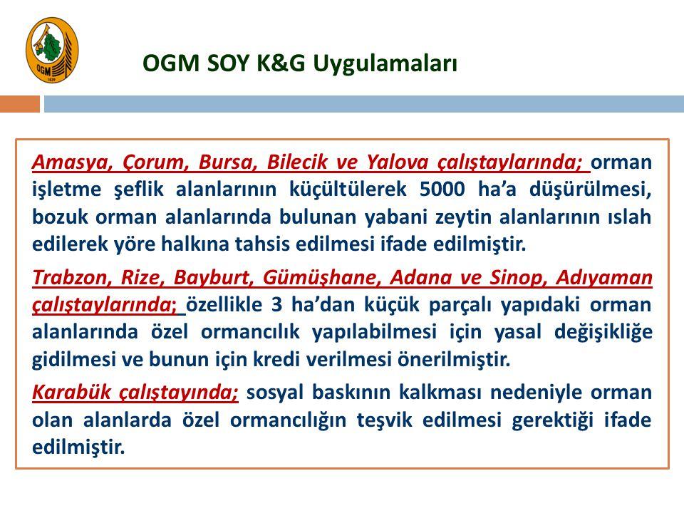 OGM SOY K&G Uygulamaları Amasya, Çorum, Bursa, Bilecik ve Yalova çalıştaylarında; orman işletme şeflik alanlarının küçültülerek 5000 ha'a düşürülmesi,
