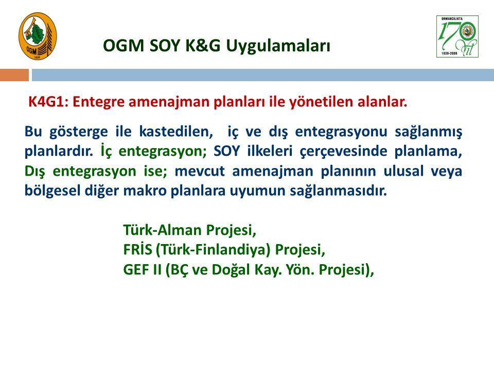 OGM SOY K&G Uygulamaları K4G1: Entegre amenajman planları ile yönetilen alanlar. Bu gösterge ile kastedilen, iç ve dış entegrasyonu sağlanmış planlard