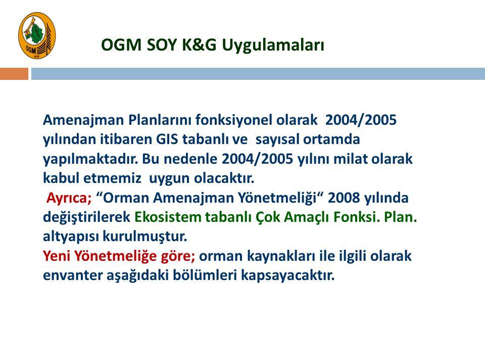 Amenajman Planlarını fonksiyonel olarak 2004/2005 yılından itibaren GIS tabanlı ve sayısal ortamda yapılmaktadır. Bu nedenle 2004/2005 yılını milat ol