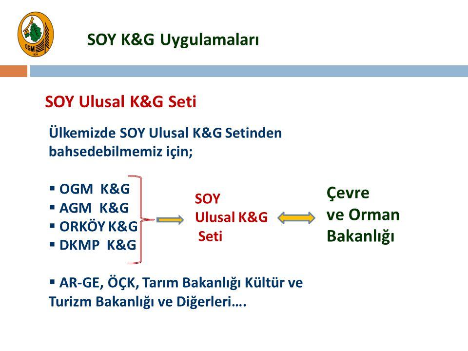 SOY Ulusal K&G Seti Ülkemizde SOY Ulusal K&G Setinden bahsedebilmemiz için;  OGM K&G  AGM K&G  ORKÖY K&G  DKMP K&G  AR-GE, ÖÇK, Tarım Bakanlığı K