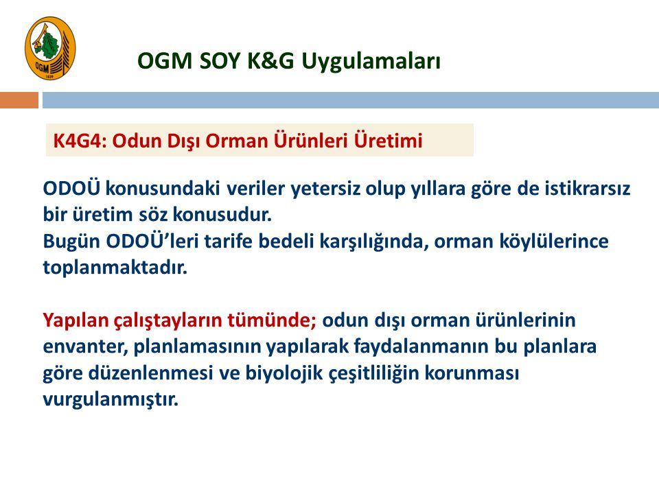 K4G4: Odun Dışı Orman Ürünleri Üretimi ODOÜ konusundaki veriler yetersiz olup yıllara göre de istikrarsız bir üretim söz konusudur. Bugün ODOÜ'leri ta