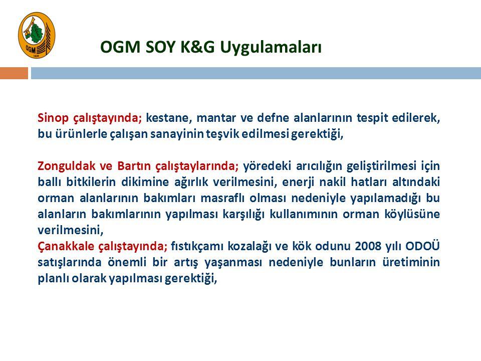 Sinop çalıştayında; kestane, mantar ve defne alanlarının tespit edilerek, bu ürünlerle çalışan sanayinin teşvik edilmesi gerektiği, Zonguldak ve Bartı