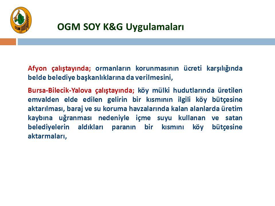 Afyon çalıştayında; ormanların korunmasının ücreti karşılığında belde belediye başkanlıklarına da verilmesini, Bursa-Bilecik-Yalova çalıştayında; köy