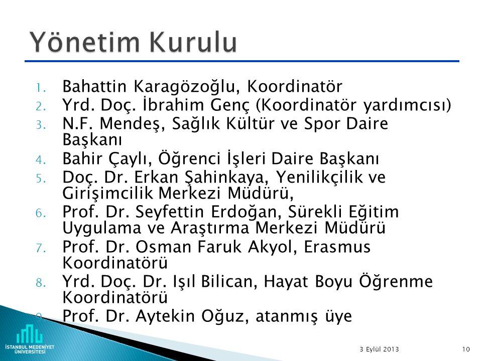 1. Bahattin Karagözoğlu, Koordinatör 2. Yrd. Doç. İbrahim Genç (Koordinatör yardımcısı) 3. N.F. Mendeş, Sağlık Kültür ve Spor Daire Başkanı 4. Bahir Ç
