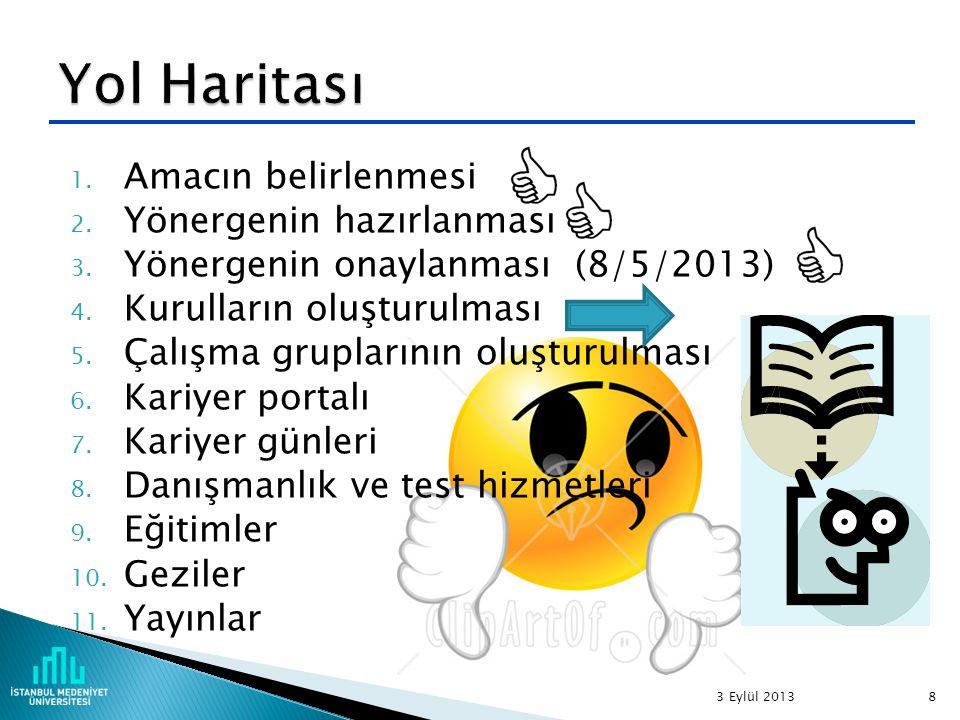1. Amacın belirlenmesi 2. Yönergenin hazırlanması 3. Yönergenin onaylanması (8/5/2013) 4. Kurulların oluşturulması 5. Çalışma gruplarının oluşturulmas
